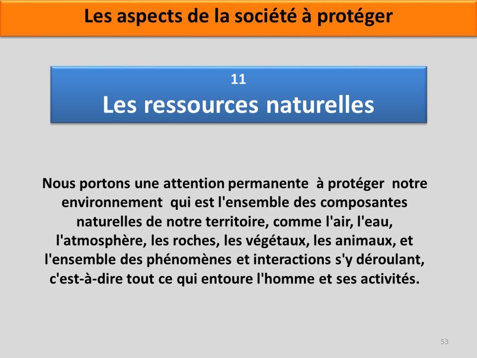 11 Les ressources naturelles Nous portons une attention permanente à protéger notre environnement qui est l'ensemble des composantes naturelles de not