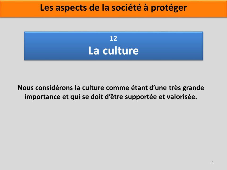 12 La culture Nous considérons la culture comme étant dune très grande importance et qui se doit dêtre supportée et valorisée. 54 Les aspects de la so