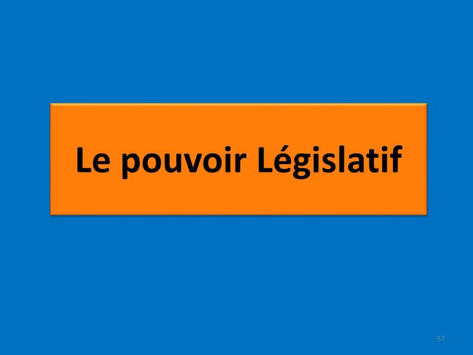 Le pouvoir Législatif 57