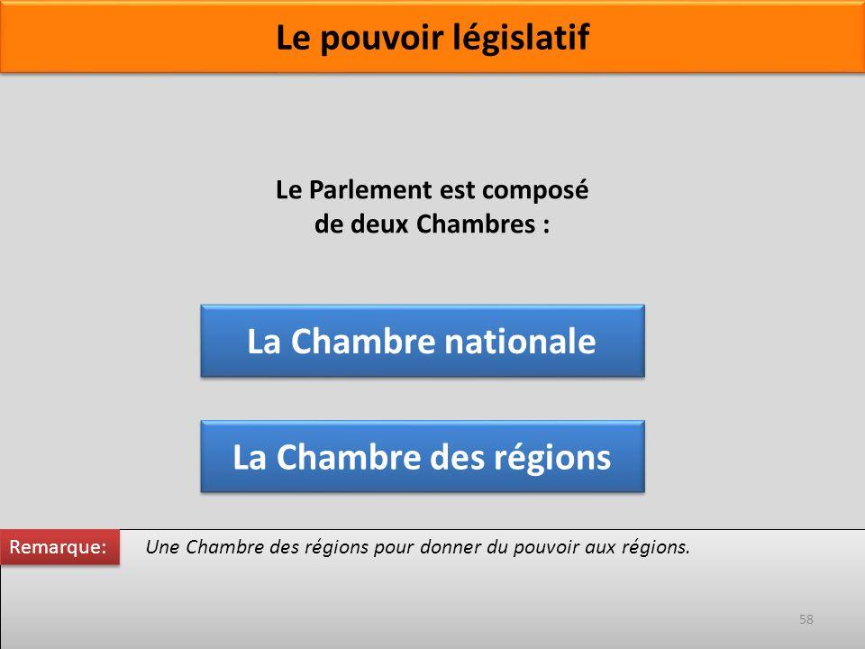 Une Chambre des régions pour donner du pouvoir aux régions. Le Parlement est composé de deux Chambres : Le pouvoir législatif La Chambre nationale La
