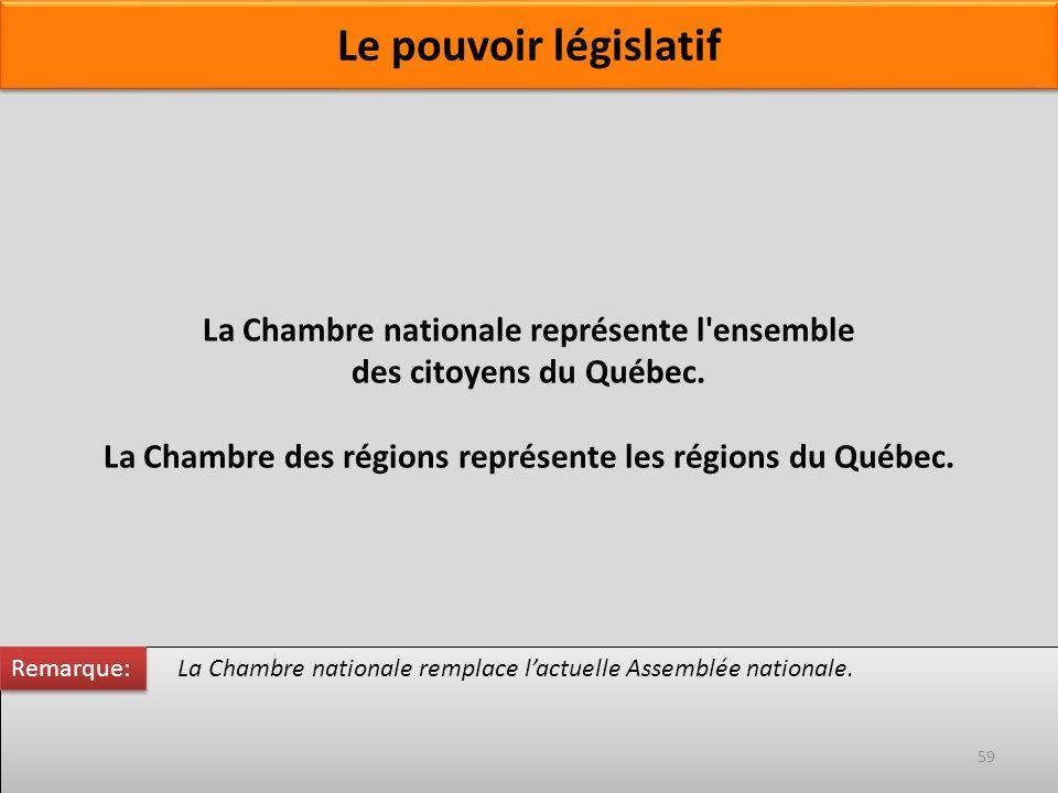La Chambre nationale remplace lactuelle Assemblée nationale. La Chambre nationale représente l'ensemble des citoyens du Québec. La Chambre des régions
