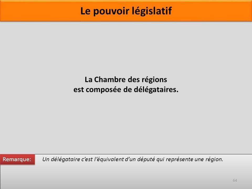 Un délégataire cest léquivalent dun député qui représente une région. La Chambre des régions est composée de délégataires. Remarque: 64 Le pouvoir lég