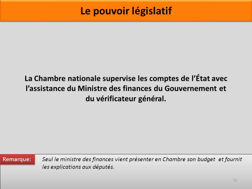 La Chambre nationale supervise les comptes de lÉtat avec lassistance du Ministre des finances du Gouvernement et du vérificateur général. Seul le mini