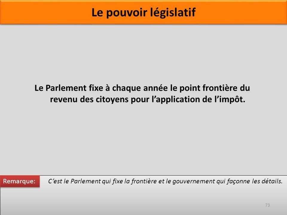 Le Parlement fixe à chaque année le point frontière du revenu des citoyens pour lapplication de limpôt. Cest le Parlement qui fixe la frontière et le
