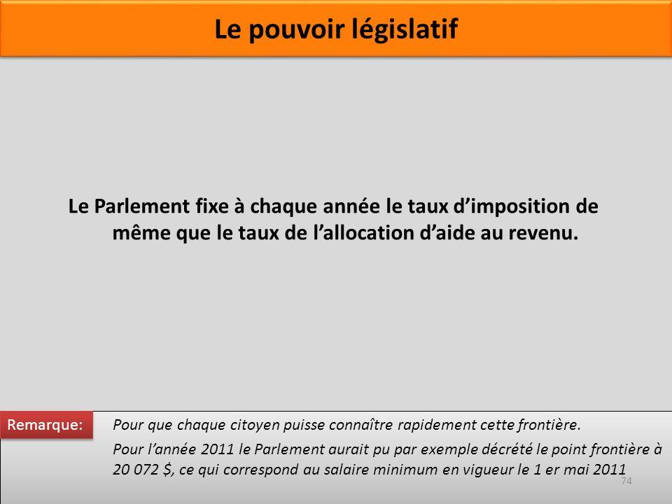 Le Parlement fixe à chaque année le taux dimposition de même que le taux de lallocation daide au revenu. Pour que chaque citoyen puisse connaître rapi