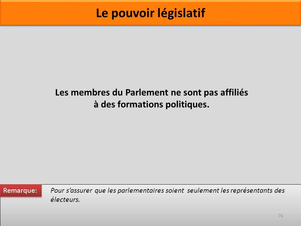 Pour sassurer que les parlementaires soient seulement les représentants des électeurs. Remarque: 76 Les membres du Parlement ne sont pas affiliés à de