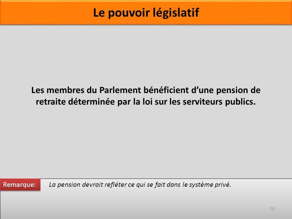 Les membres du Parlement bénéficient dune pension de retraite déterminée par la loi sur les serviteurs publics. La pension devrait refléter ce qui se