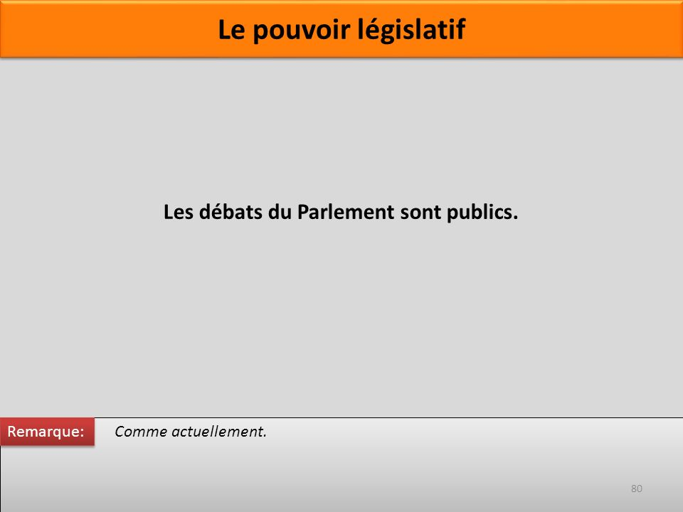 Les débats du Parlement sont publics. Comme actuellement. Remarque: 80 Le pouvoir législatif