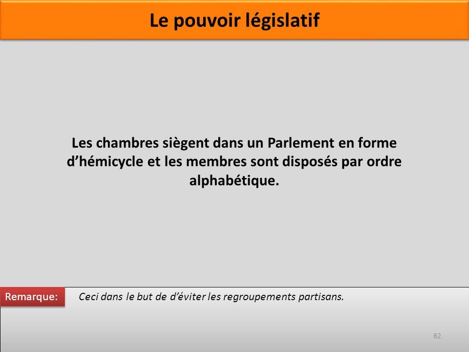 Les chambres siègent dans un Parlement en forme dhémicycle et les membres sont disposés par ordre alphabétique. Ceci dans le but de déviter les regrou