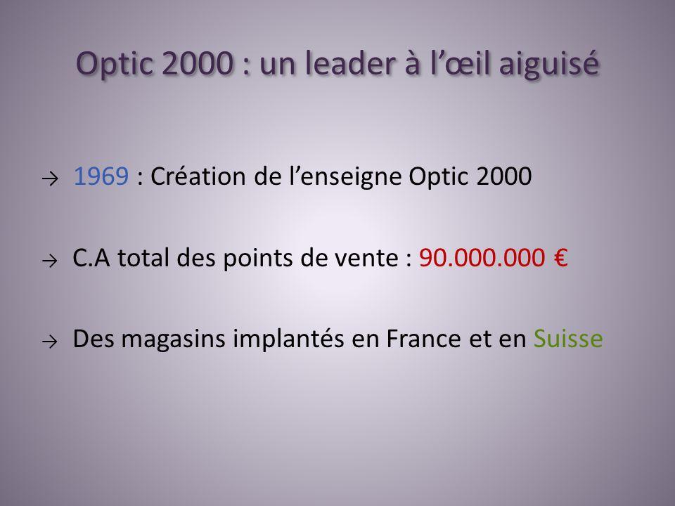 1969 : Création de lenseigne Optic 2000 C.A total des points de vente : 90.000.000 Des magasins implantés en France et en Suisse Optic 2000 : un leader à lœil aiguisé