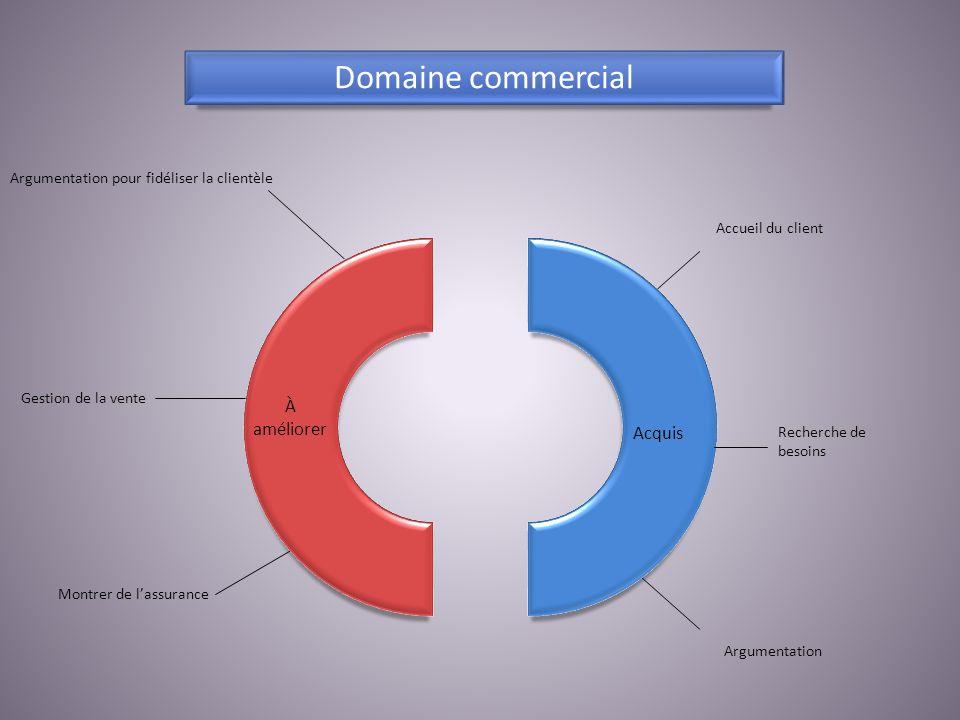 Accueil du client Argumentation Argumentation pour fidéliser la clientèle Acquis À améliorer Domaine commercial Gestion de la vente