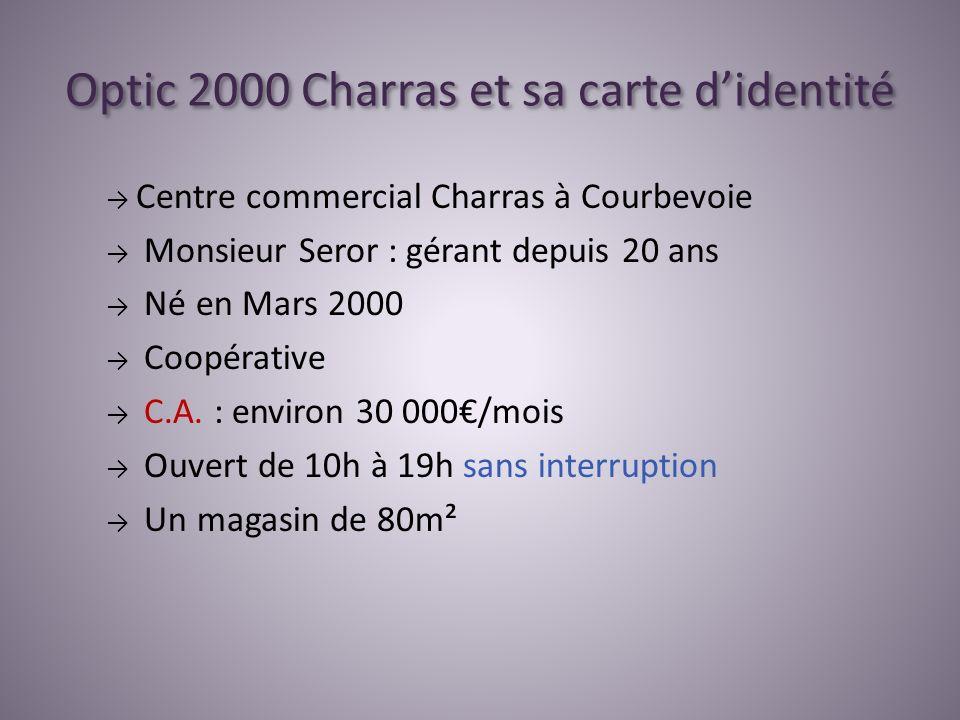 Optic 2000 Charras et sa carte didentité Centre commercial Charras à Courbevoie Monsieur Seror : gérant depuis 20 ans Né en Mars 2000 Coopérative C.A.