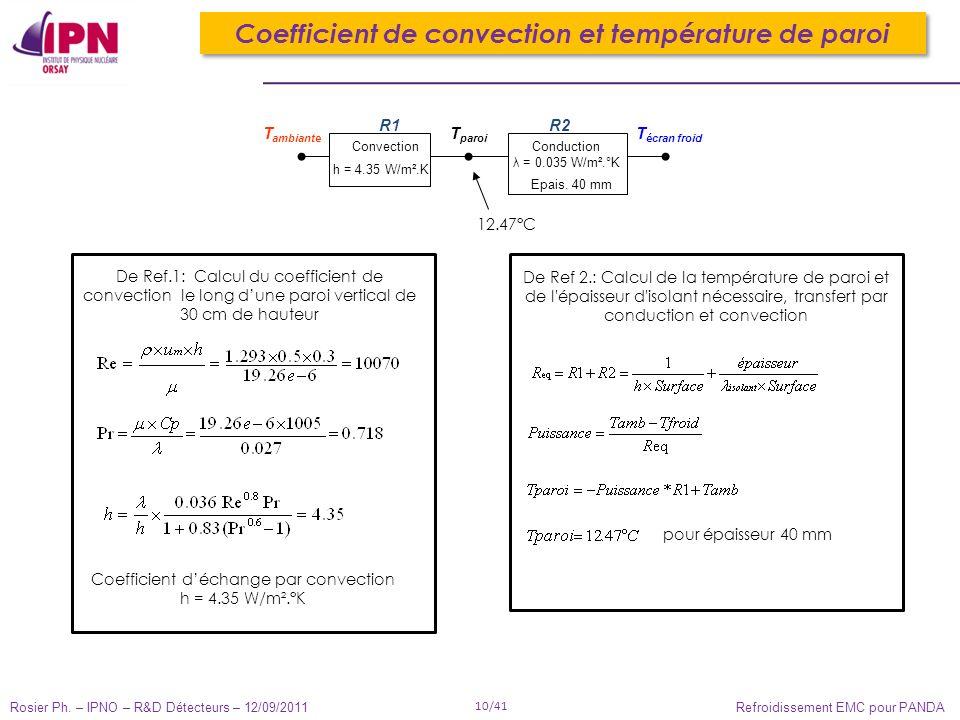 Rosier Ph. – IPNO – R&D Détecteurs – 12/09/2011 10/41 Refroidissement EMC pour PANDA Coefficient de convection et température de paroi h = 4.35 W/m².K