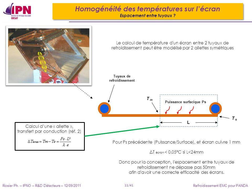 Rosier Ph. – IPNO – R&D Détecteurs – 12/09/2011 11/41 Refroidissement EMC pour PANDA Homogénéité des températures sur lécran Espacement entre tuyaux ?