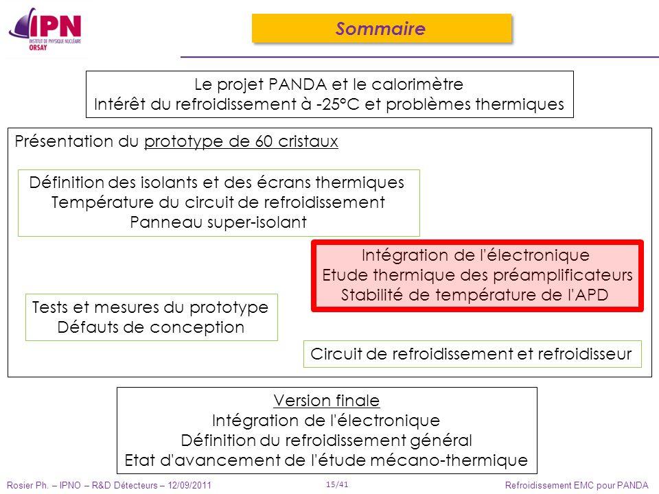Rosier Ph. – IPNO – R&D Détecteurs – 12/09/2011 15/41 Refroidissement EMC pour PANDA Sommaire Le projet PANDA et le calorimètre Intérêt du refroidisse