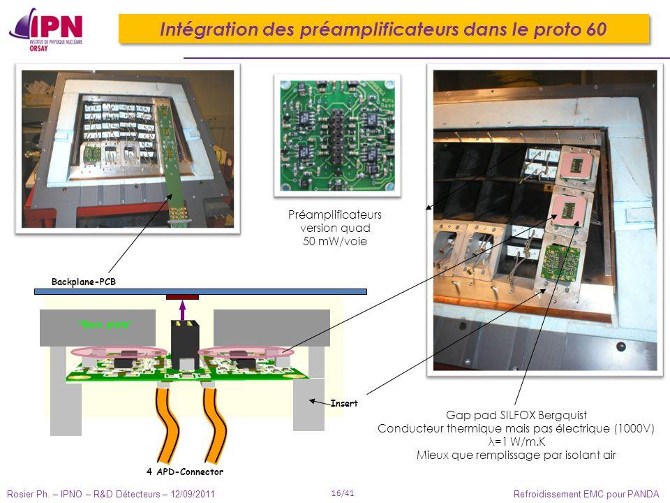 Rosier Ph. – IPNO – R&D Détecteurs – 12/09/2011 16/41 Refroidissement EMC pour PANDA Intégration des préamplificateurs dans le proto 60 Backplane-PCB