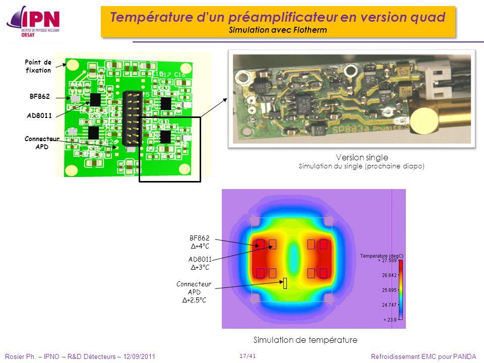 Rosier Ph. – IPNO – R&D Détecteurs – 12/09/2011 17/41 Refroidissement EMC pour PANDA BF862 AD8011 Point de fixation Connecteur APD Température d'un pr