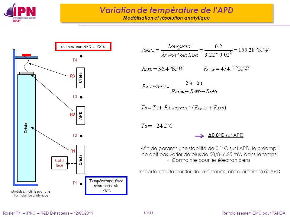 Rosier Ph. – IPNO – R&D Détecteurs – 12/09/2011 19/41 Refroidissement EMC pour PANDA Cristal R1 T2 T1 Cold face APD R2 R3 Cable T4 T3 Connecteur APD :
