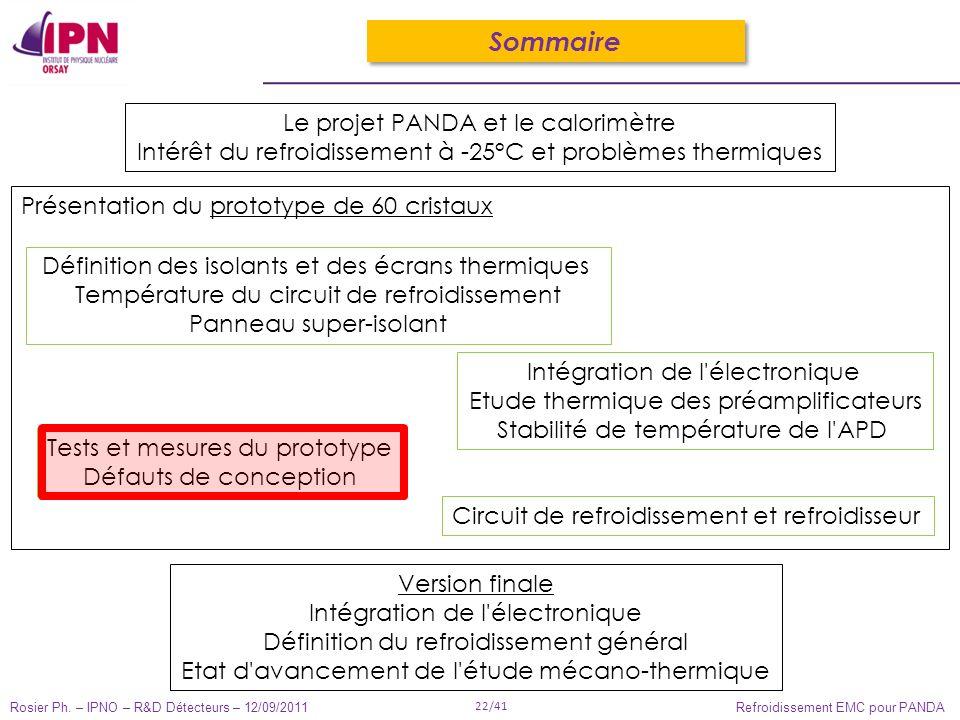 Rosier Ph. – IPNO – R&D Détecteurs – 12/09/2011 22/41 Refroidissement EMC pour PANDA Sommaire Le projet PANDA et le calorimètre Intérêt du refroidisse