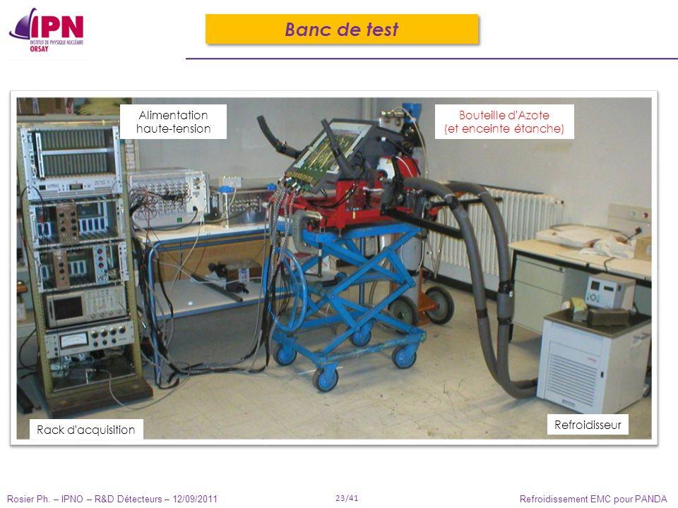 Rosier Ph. – IPNO – R&D Détecteurs – 12/09/2011 23/41 Refroidissement EMC pour PANDA Refroidisseur Rack d'acquisition Alimentation haute-tension Boute