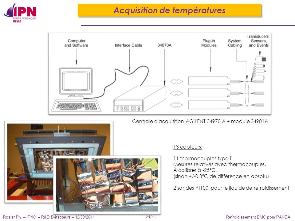 Rosier Ph. – IPNO – R&D Détecteurs – 12/09/2011 24/41 Refroidissement EMC pour PANDA Acquisition de températures Centrale d'acquisition AGILENT 34970