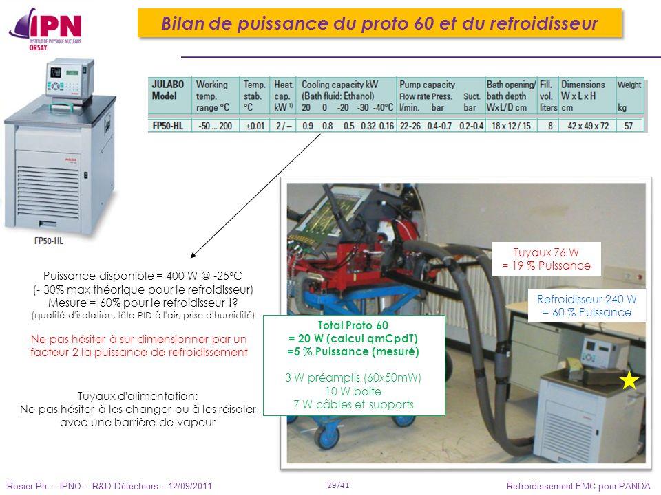 Rosier Ph. – IPNO – R&D Détecteurs – 12/09/2011 29/41 Refroidissement EMC pour PANDA Bilan de puissance du proto 60 et du refroidisseur Puissance disp