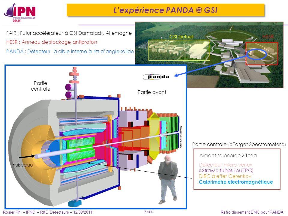 Rosier Ph. – IPNO – R&D Détecteurs – 12/09/2011 3/41 Refroidissement EMC pour PANDA Lexpérience PANDA @ GSI GSI actuelHESR FAIR : Futur accélérateur à