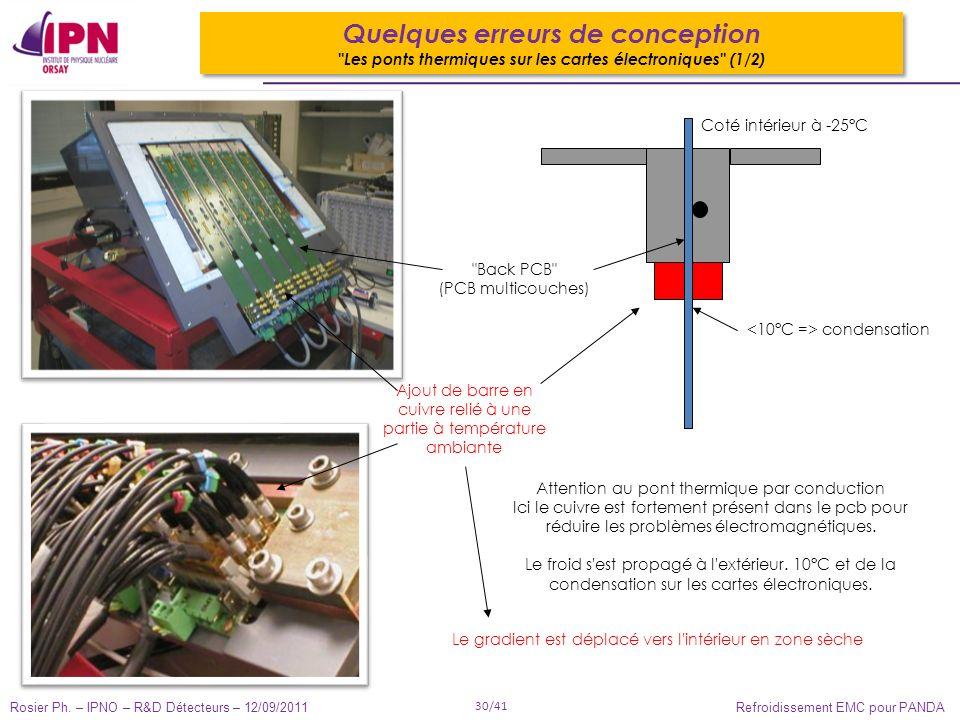 Rosier Ph. – IPNO – R&D Détecteurs – 12/09/2011 30/41 Refroidissement EMC pour PANDA Coté intérieur à -25°C condensation Attention au pont thermique p