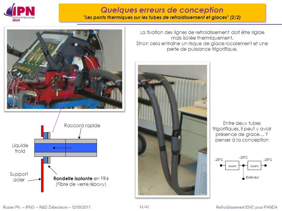 Rosier Ph. – IPNO – R&D Détecteurs – 12/09/2011 31/41 Refroidissement EMC pour PANDA La fixation des lignes de refroidissement doit être rigide mais i