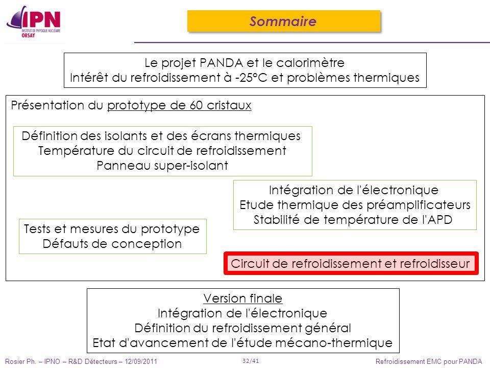 Rosier Ph. – IPNO – R&D Détecteurs – 12/09/2011 32/41 Refroidissement EMC pour PANDA Sommaire Le projet PANDA et le calorimètre Intérêt du refroidisse