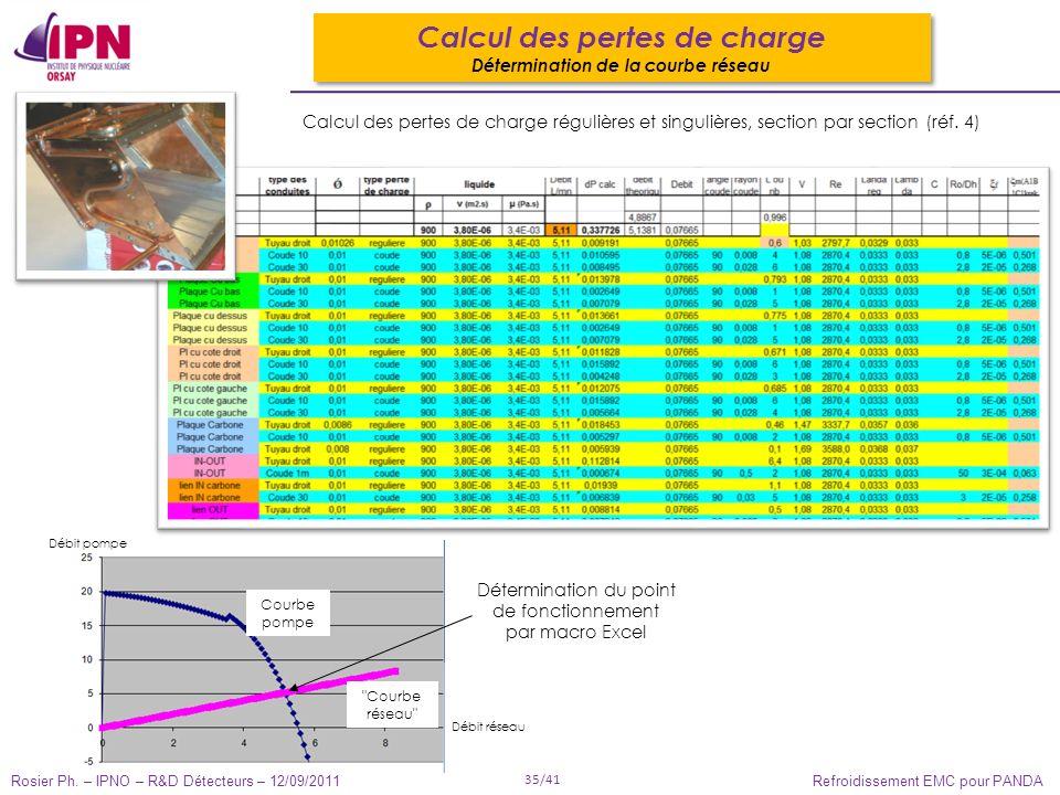 Rosier Ph. – IPNO – R&D Détecteurs – 12/09/2011 35/41 Refroidissement EMC pour PANDA Calcul des pertes de charge régulières et singulières, section pa