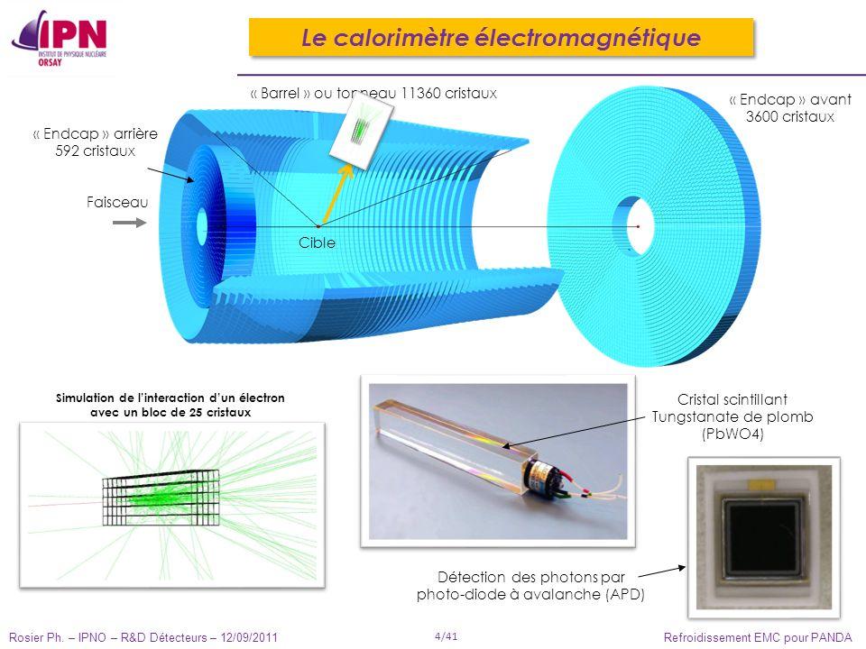 Rosier Ph. – IPNO – R&D Détecteurs – 12/09/2011 4/41 Refroidissement EMC pour PANDA Le calorimètre électromagnétique Détection des photons par photo-d