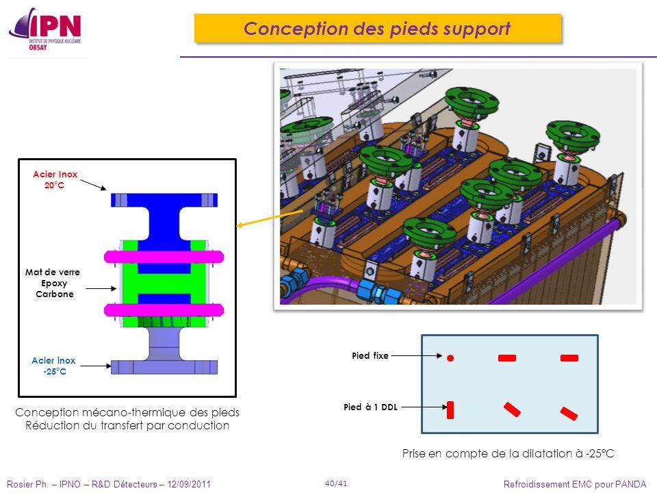 Rosier Ph. – IPNO – R&D Détecteurs – 12/09/2011 40/41 Refroidissement EMC pour PANDA Conception des pieds support Acier Inox 20°C Mat de verre Epoxy C