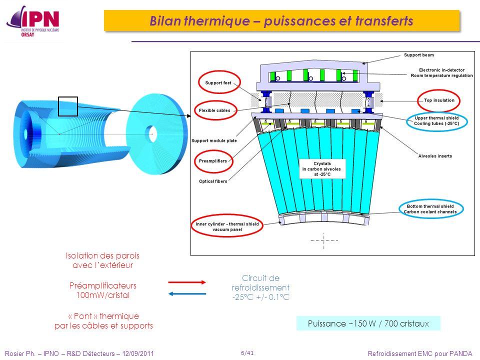 Rosier Ph. – IPNO – R&D Détecteurs – 12/09/2011 6/41 Refroidissement EMC pour PANDA Puissance ~150 W / 700 cristaux Bilan thermique – puissances et tr