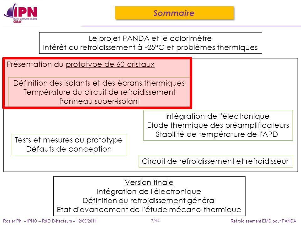 Rosier Ph. – IPNO – R&D Détecteurs – 12/09/2011 7/41 Refroidissement EMC pour PANDA Sommaire Le projet PANDA et le calorimètre Intérêt du refroidissem