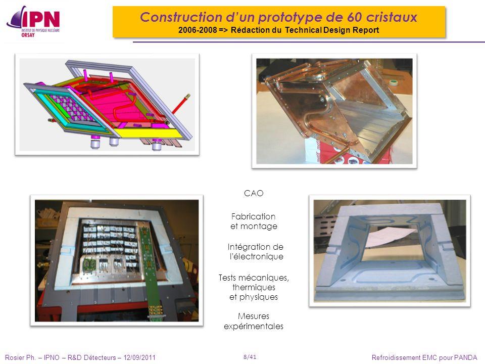 Rosier Ph. – IPNO – R&D Détecteurs – 12/09/2011 8/41 Refroidissement EMC pour PANDA Construction dun prototype de 60 cristaux 2006-2008 => Rédaction d