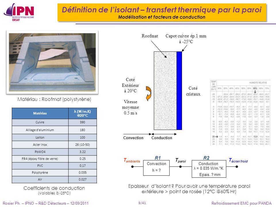 Rosier Ph. – IPNO – R&D Détecteurs – 12/09/2011 9/41 Refroidissement EMC pour PANDA Matériau : Roofmat (polystyrène) Définition de lisolant – transfer
