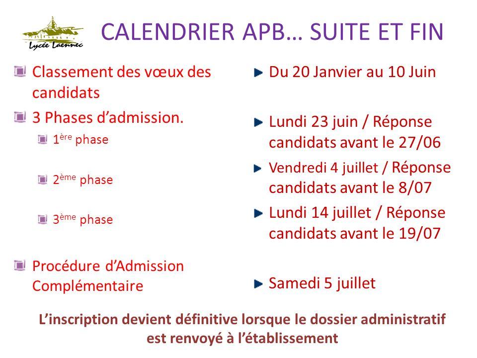 CALENDRIER APB… SUITE ET FIN Classement des vœux des candidats 3 Phases dadmission.