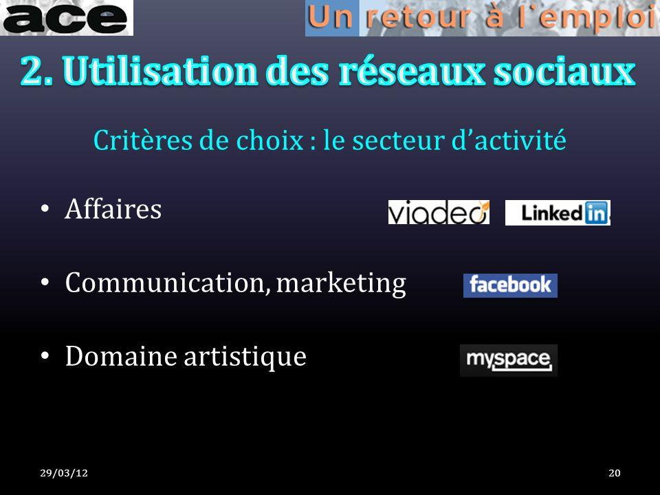 Critères de choix : le secteur dactivité Affaires Communication, marketing Domaine artistique 29/03/1220
