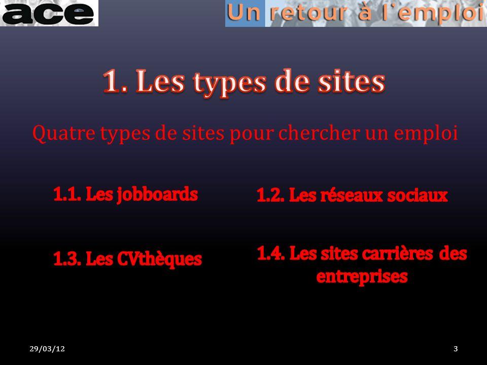 Quatre types de sites pour chercher un emploi 29/03/123