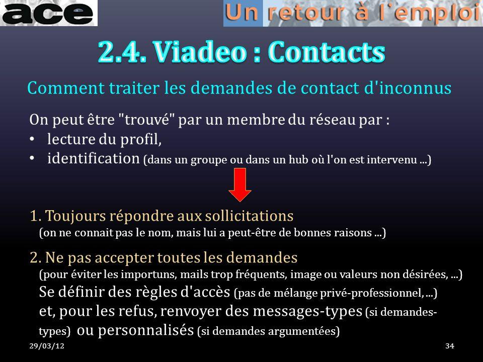Comment traiter les demandes de contact d inconnus 29/03/1234 On peut être trouvé par un membre du réseau par : lecture du profil, identification (dans un groupe ou dans un hub où l on est intervenu...) 1.