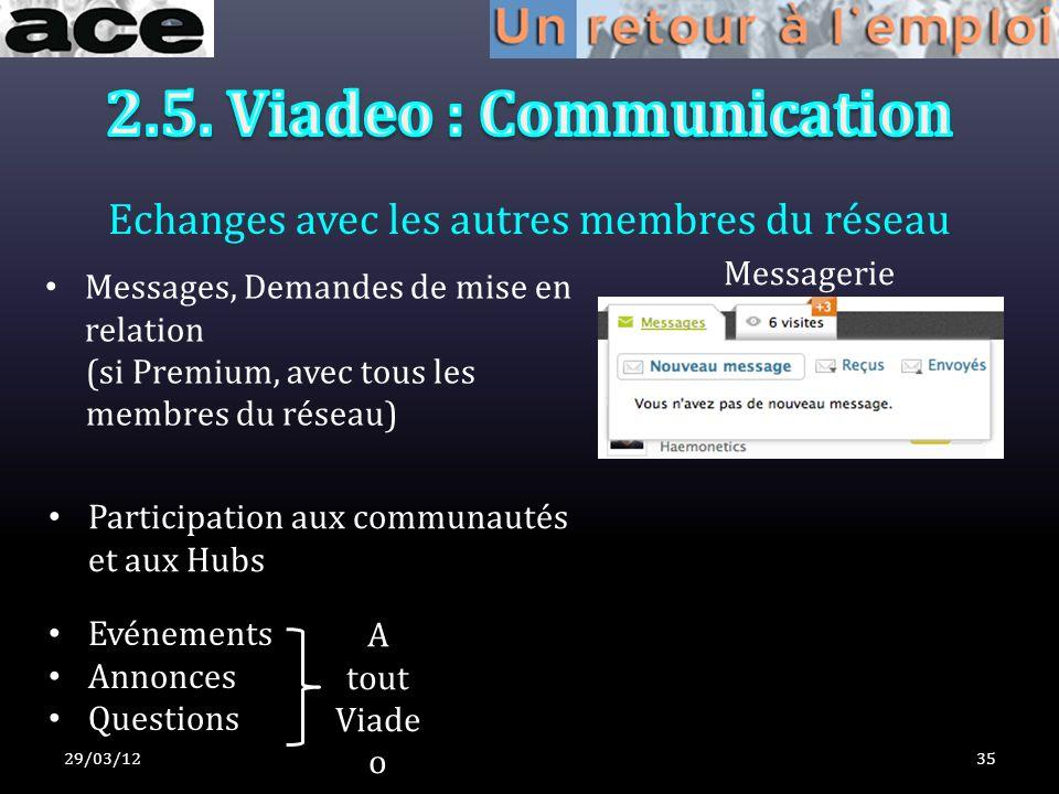 Echanges avec les autres membres du réseau 29/03/1235 Messages, Demandes de mise en relation (si Premium, avec tous les membres du réseau) Messagerie Participation aux communautés et aux Hubs Evénements Annonces Questions A tout Viade o