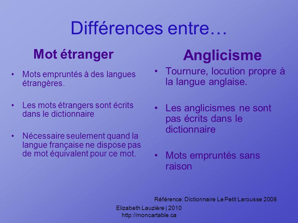Différences entre… Anglicisme Tournure, locution propre à la langue anglaise.