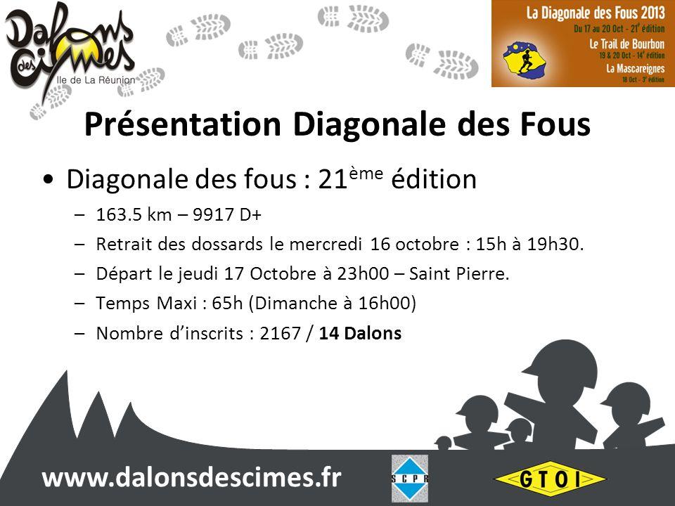 www.dalonsdescimes.fr Présentation Diagonale des Fous Diagonale des fous : 21 ème édition –163.5 km – 9917 D+ –Retrait des dossards le mercredi 16 octobre : 15h à 19h30.