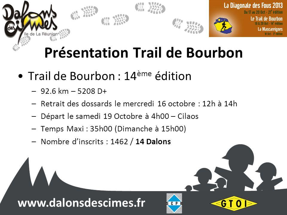 www.dalonsdescimes.fr Présentation Trail de Bourbon Trail de Bourbon : 14 ème édition –92.6 km – 5208 D+ –Retrait des dossards le mercredi 16 octobre : 12h à 14h –Départ le samedi 19 Octobre à 4h00 – Cilaos –Temps Maxi : 35h00 (Dimanche à 15h00) –Nombre dinscrits : 1462 / 14 Dalons