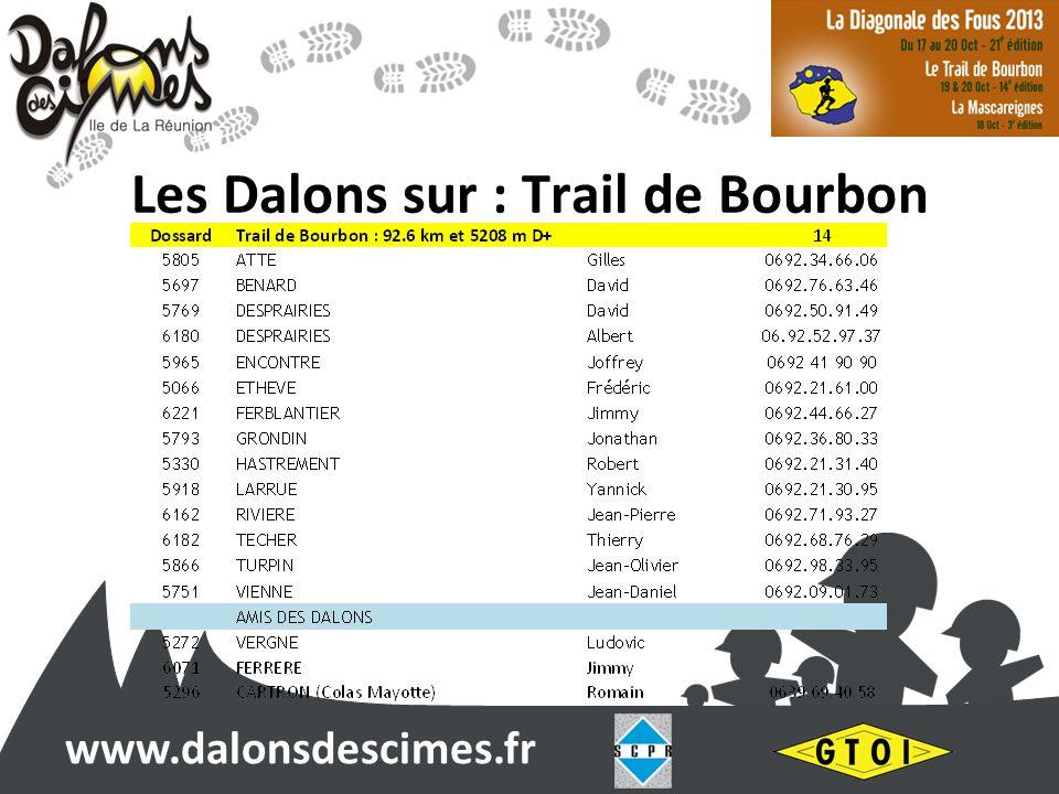 www.dalonsdescimes.fr Les Dalons sur : Trail de Bourbon
