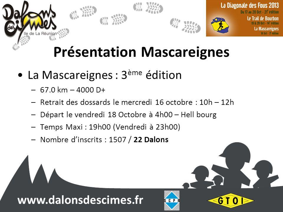 www.dalonsdescimes.fr Présentation Mascareignes La Mascareignes : 3 ème édition –67.0 km – 4000 D+ –Retrait des dossards le mercredi 16 octobre : 10h