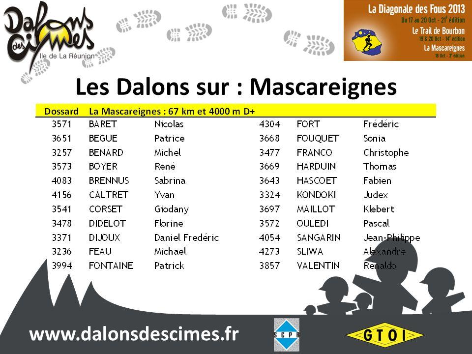 www.dalonsdescimes.fr Les Dalons sur : Mascareignes