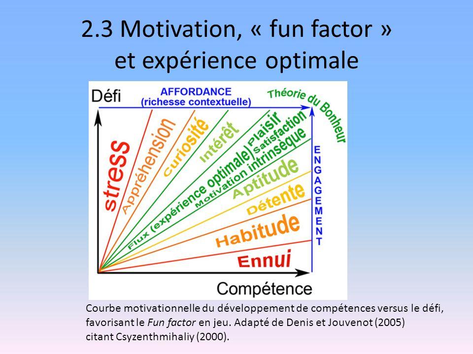 2.3 Motivation, « fun factor » et expérience optimale Courbe motivationnelle du développement de compétences versus le défi, favorisant le Fun factor en jeu.