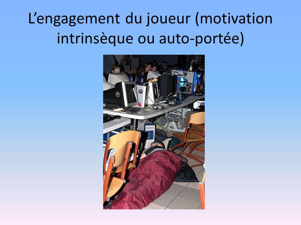 Lengagement du joueur (motivation intrinsèque ou auto-portée)